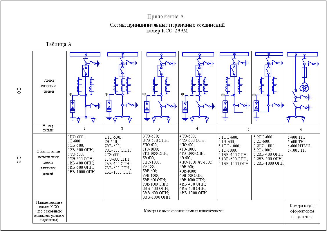 схема 1 с26