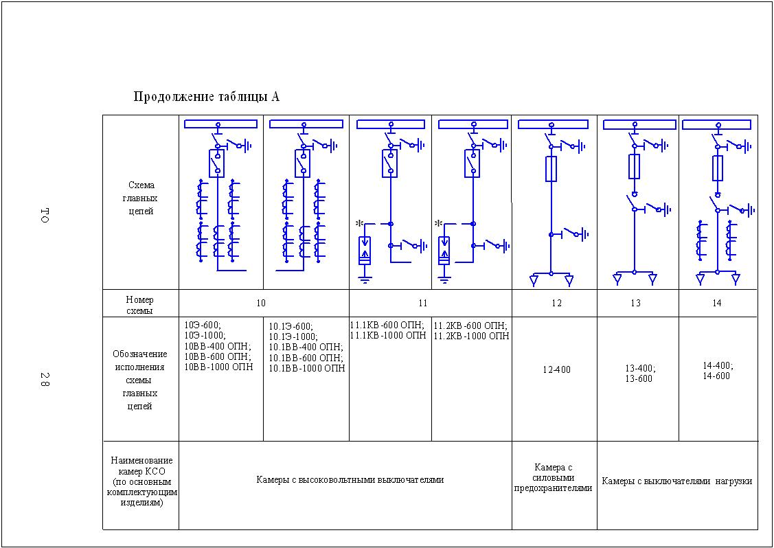 схема 3,1 с28